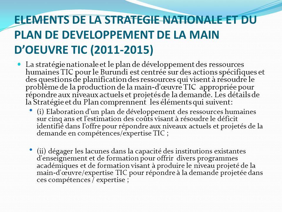 ELEMENTS DE LA STRATEGIE NATIONALE ET DU PLAN DE DEVELOPPEMENT DE LA MAIN DOEUVRE TIC (2011-2015) La stratégie nationale et le plan de développement d
