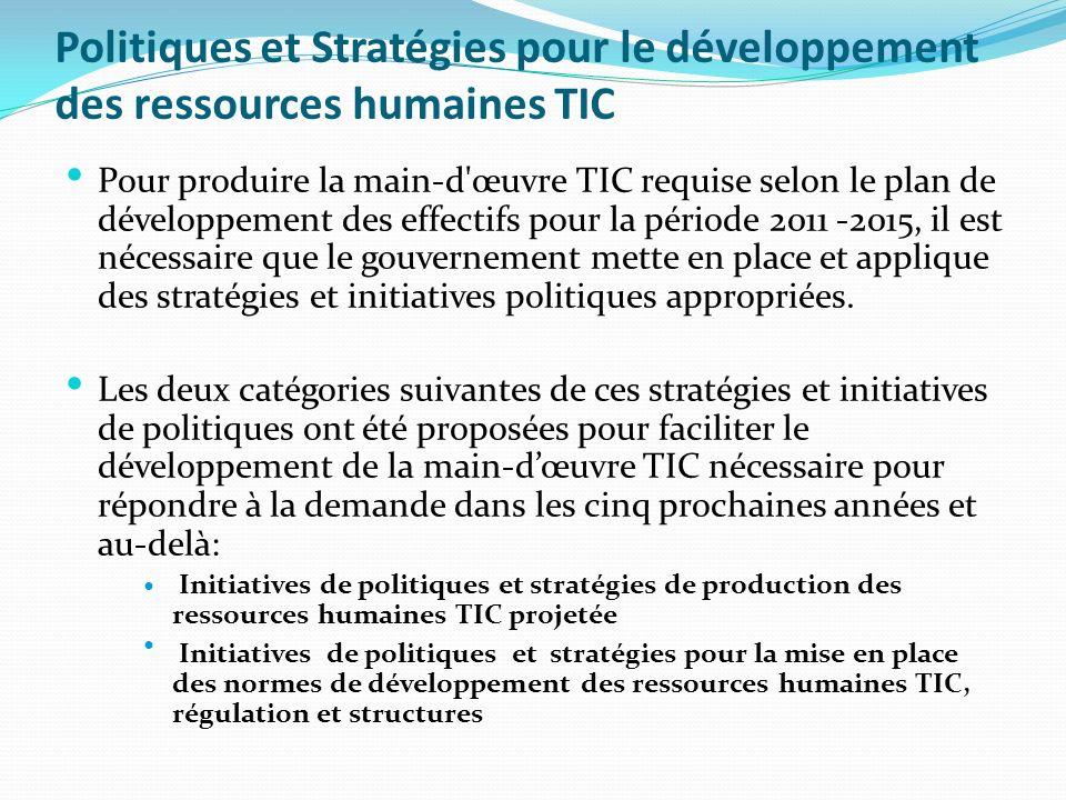 Politiques et Stratégies pour le développement des ressources humaines TIC Pour produire la main-d'œuvre TIC requise selon le plan de développement de