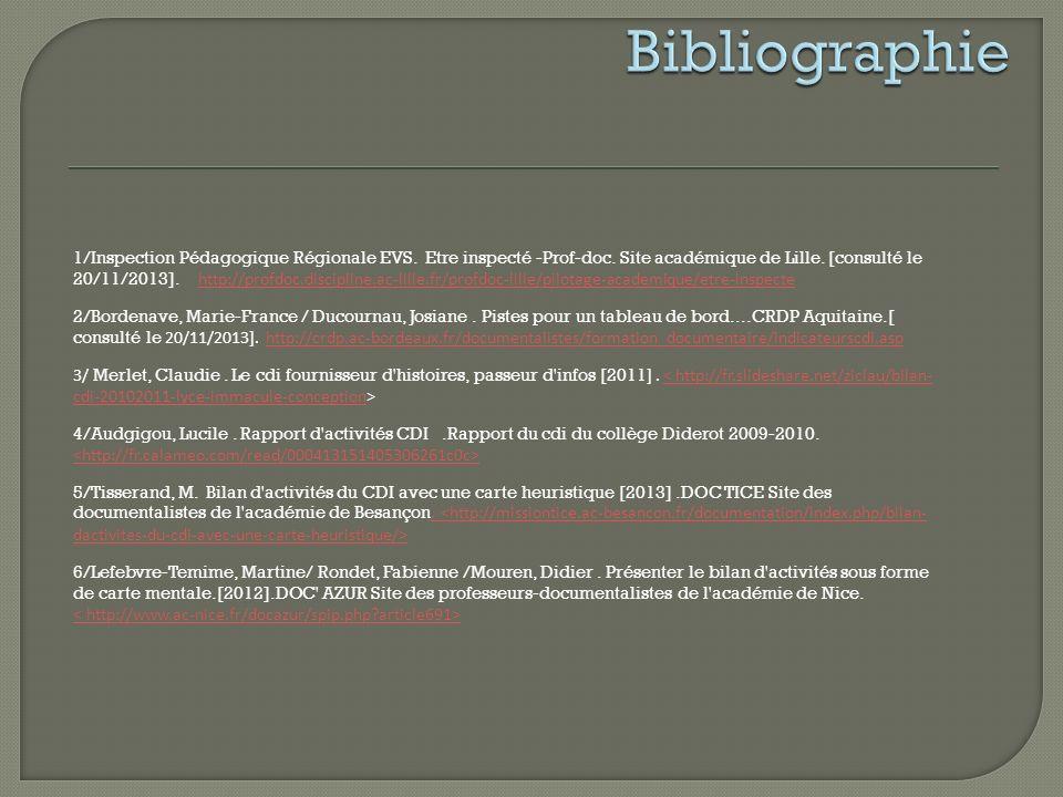 1/Inspection Pédagogique Régionale EVS. Etre inspecté -Prof-doc. Site académique de Lille. [consulté le 20/11/2013]. http://profdoc.discipline.ac-lill