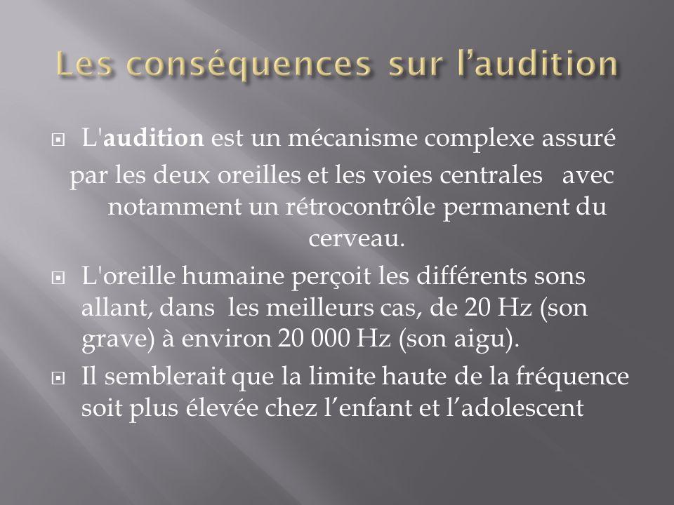 L' audition est un mécanisme complexe assuré par les deux oreilles et les voies centrales avec notamment un rétrocontrôle permanent du cerveau. L'orei