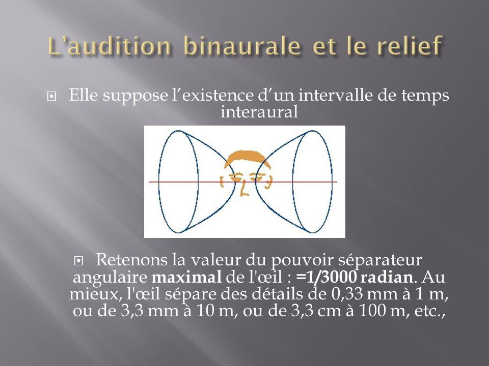 Elle suppose lexistence dun intervalle de temps interaural Retenons la valeur du pouvoir séparateur angulaire maximal de l'œil : =1/3000 radian. Au mi