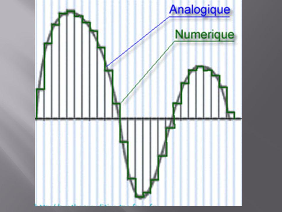 La fréquence à laquelle le signal est échantillonné doit être supérieure à 2 fois la fréquence maximale du signal.