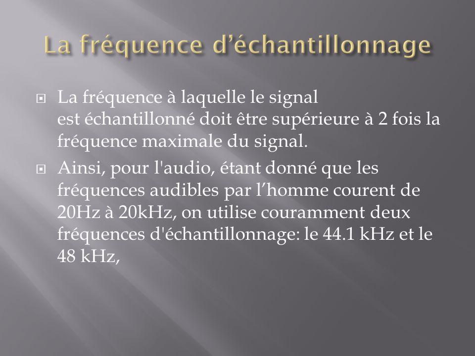 La fréquence à laquelle le signal est échantillonné doit être supérieure à 2 fois la fréquence maximale du signal. Ainsi, pour l'audio, étant donné qu