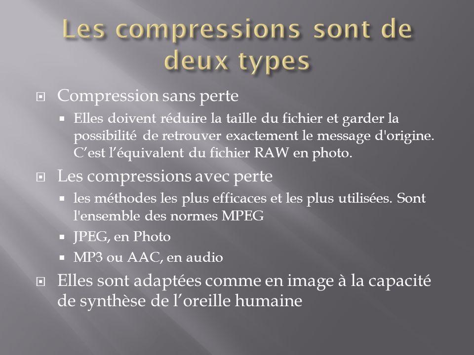 Compression sans perte Elles doivent réduire la taille du fichier et garder la possibilité de retrouver exactement le message d'origine. Cest léquival