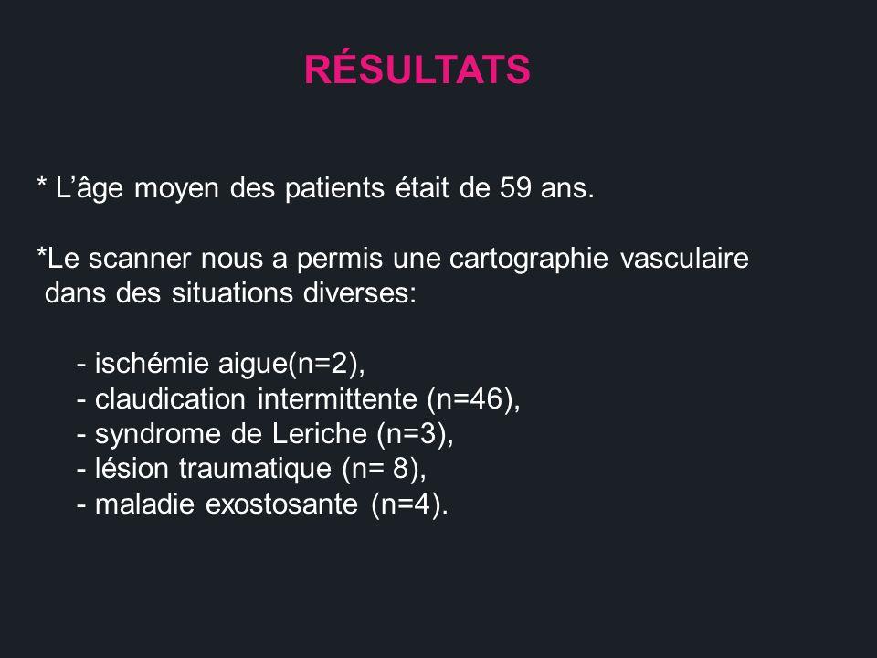 RÉSULTATS * Lâge moyen des patients était de 59 ans. *Le scanner nous a permis une cartographie vasculaire dans des situations diverses: - ischémie ai