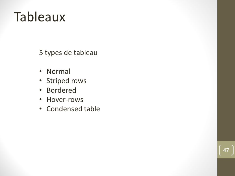 47 Tableaux 5 types de tableau Normal Striped rows Bordered Hover-rows Condensed table