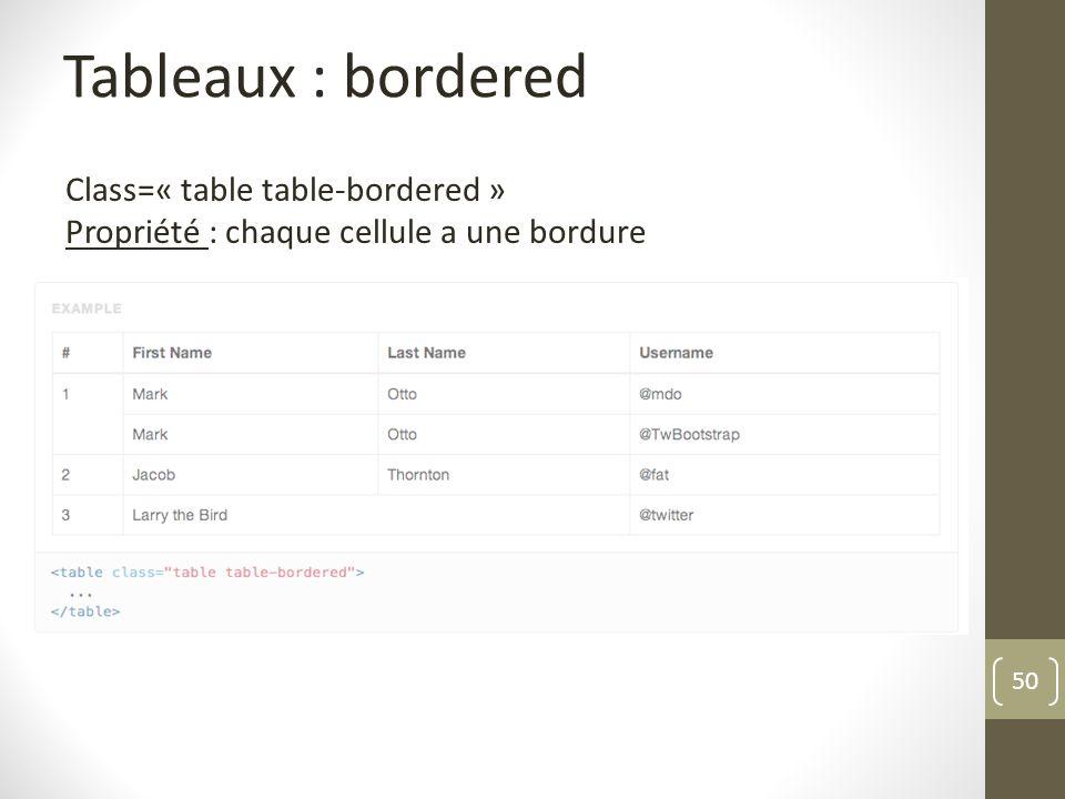 50 Tableaux : bordered Class=« table table-bordered » Propriété : chaque cellule a une bordure
