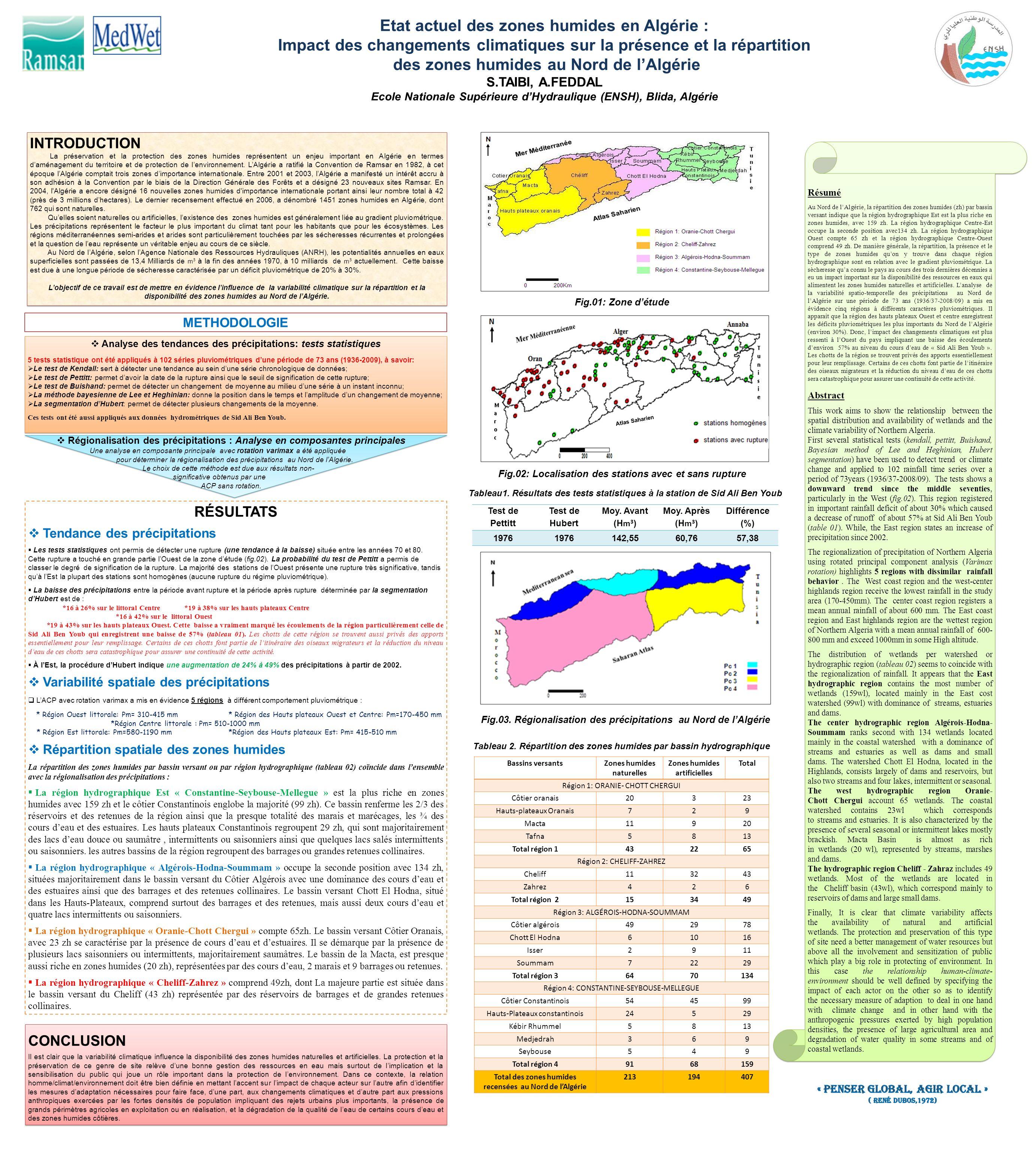 Etat actuel des zones humides en Algérie : Impact des changements climatiques sur la présence et la répartition des zones humides au Nord de lAlgérie