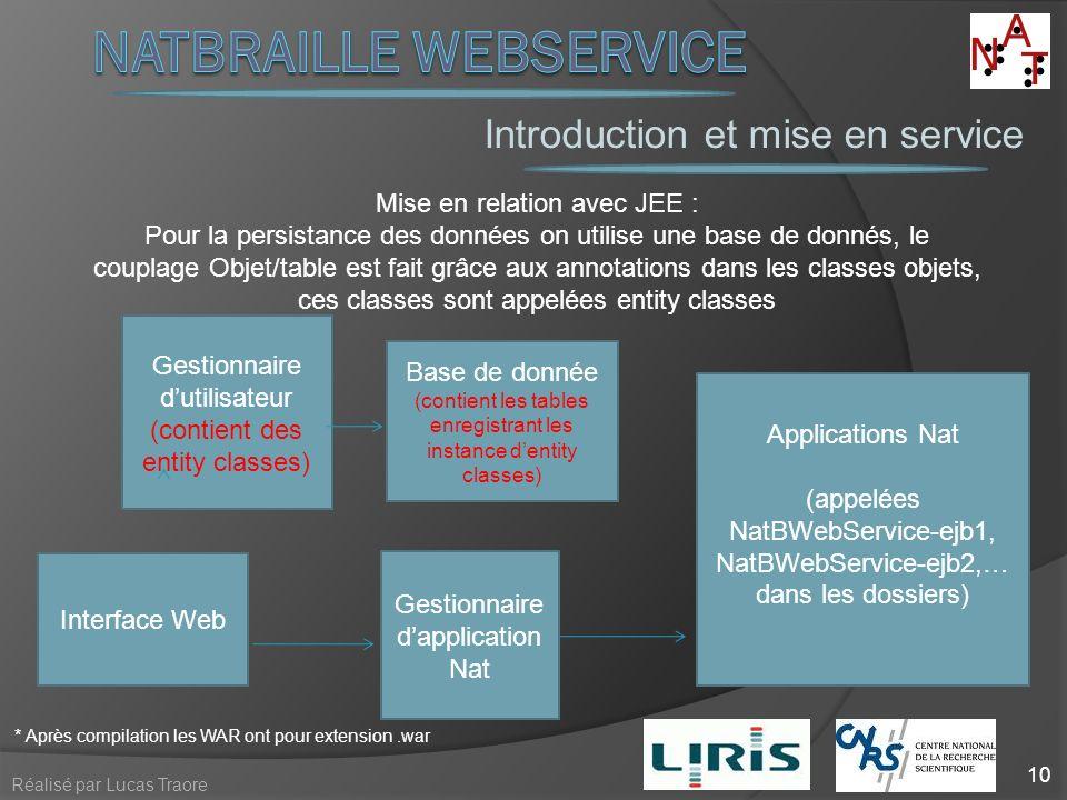 Introduction et mise en service 10 Réalisé par Lucas Traore Mise en relation avec JEE : Pour la persistance des données on utilise une base de donnés,