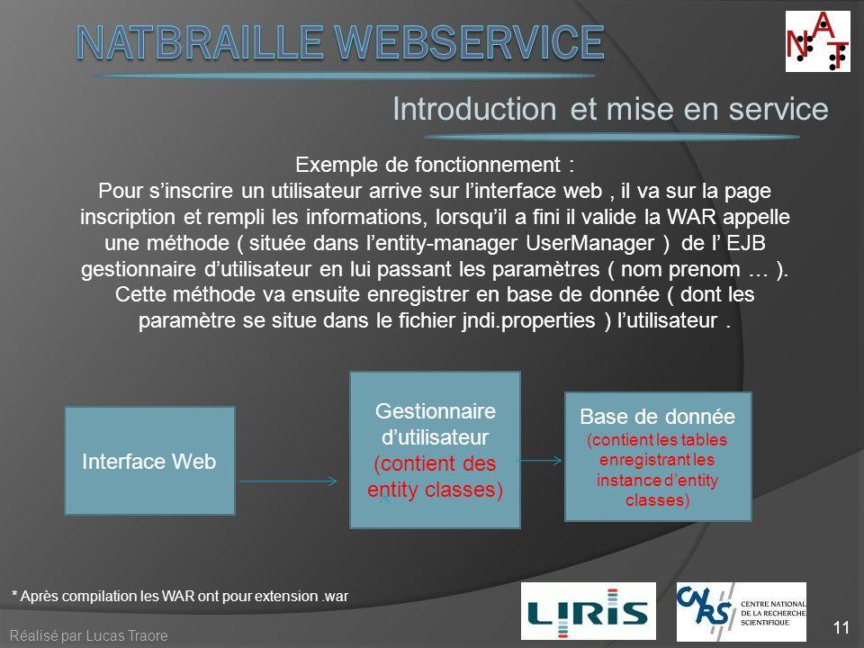 Introduction et mise en service 11 Réalisé par Lucas Traore Exemple de fonctionnement : Pour sinscrire un utilisateur arrive sur linterface web, il va