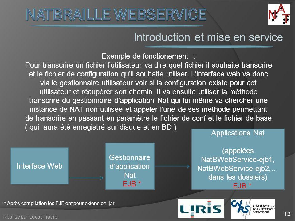 Introduction et mise en service 12 Réalisé par Lucas Traore Exemple de fonctionement : Pour transcrire un fichier lutilisateur va dire quel fichier il