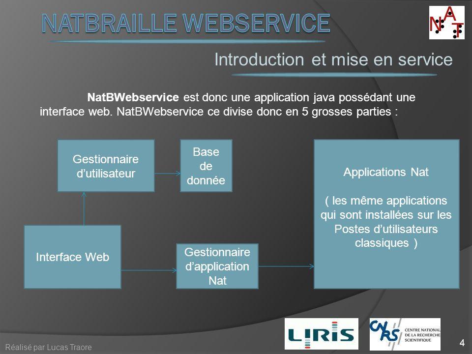 Introduction et mise en service 4 Réalisé par Lucas Traore NatBWebservice est donc une application java possédant une interface web. NatBWebservice ce