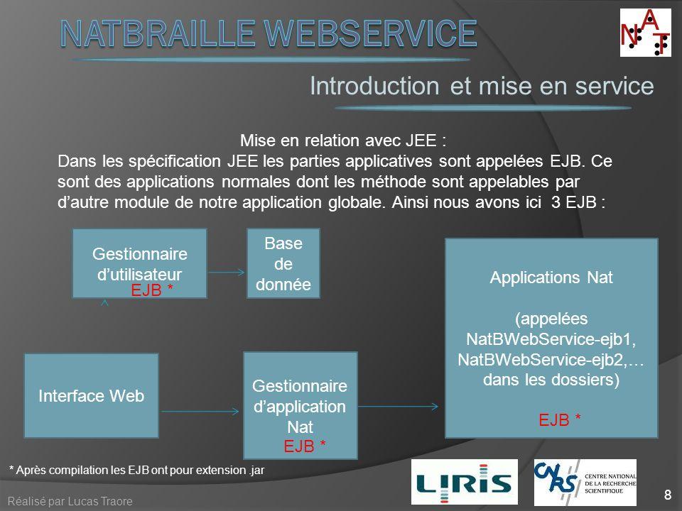 Introduction et mise en service 8 Réalisé par Lucas Traore Mise en relation avec JEE : Dans les spécification JEE les parties applicatives sont appelé