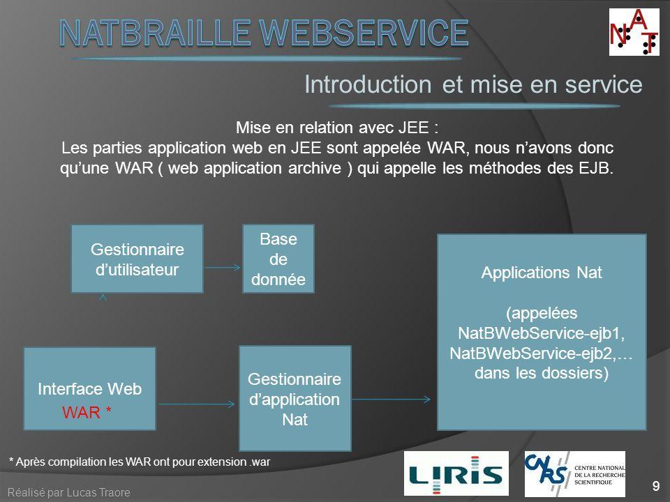 Introduction et mise en service 9 Réalisé par Lucas Traore Mise en relation avec JEE : Les parties application web en JEE sont appelée WAR, nous navon