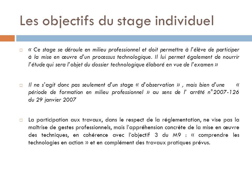 Les objectifs du stage individuel Le stage individuel a un rôle à jouer dans la compréhension par lélève de ce quest un processus technologique.