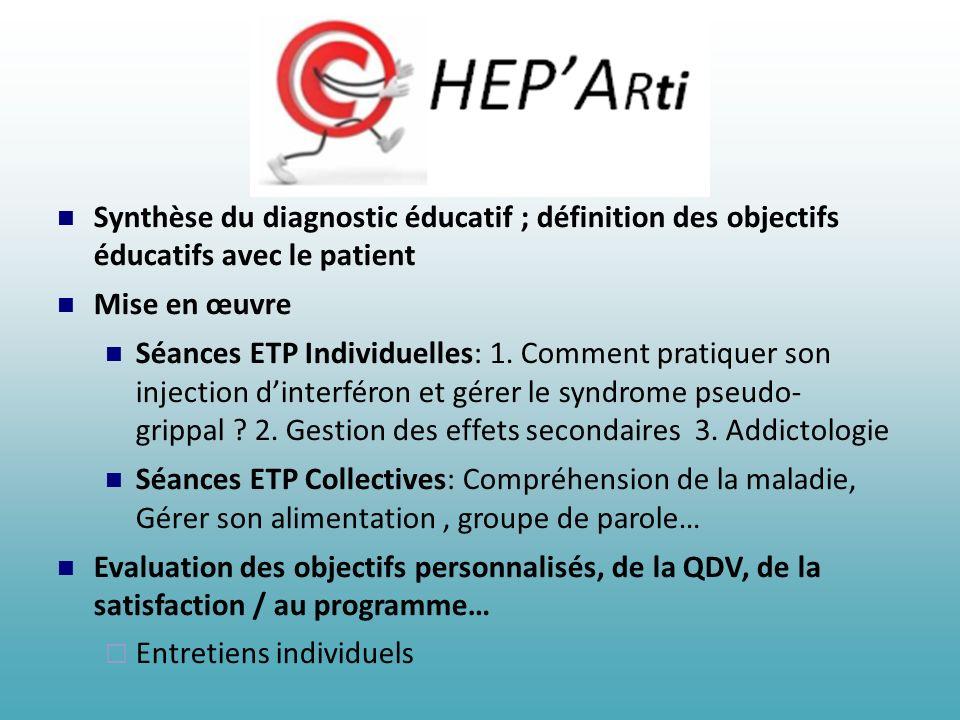 Synthèse du diagnostic éducatif ; définition des objectifs éducatifs avec le patient Mise en œuvre Séances ETP Individuelles: 1.