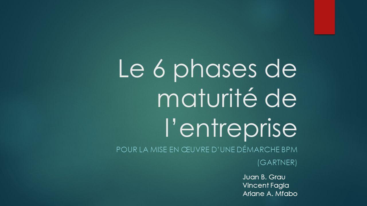 Le 6 phases de maturité de lentreprise POUR LA MISE EN ŒUVRE DUNE DÉMARCHE BPM (GARTNER) Juan B. Grau Vincent Fagla Ariane A. Mfabo