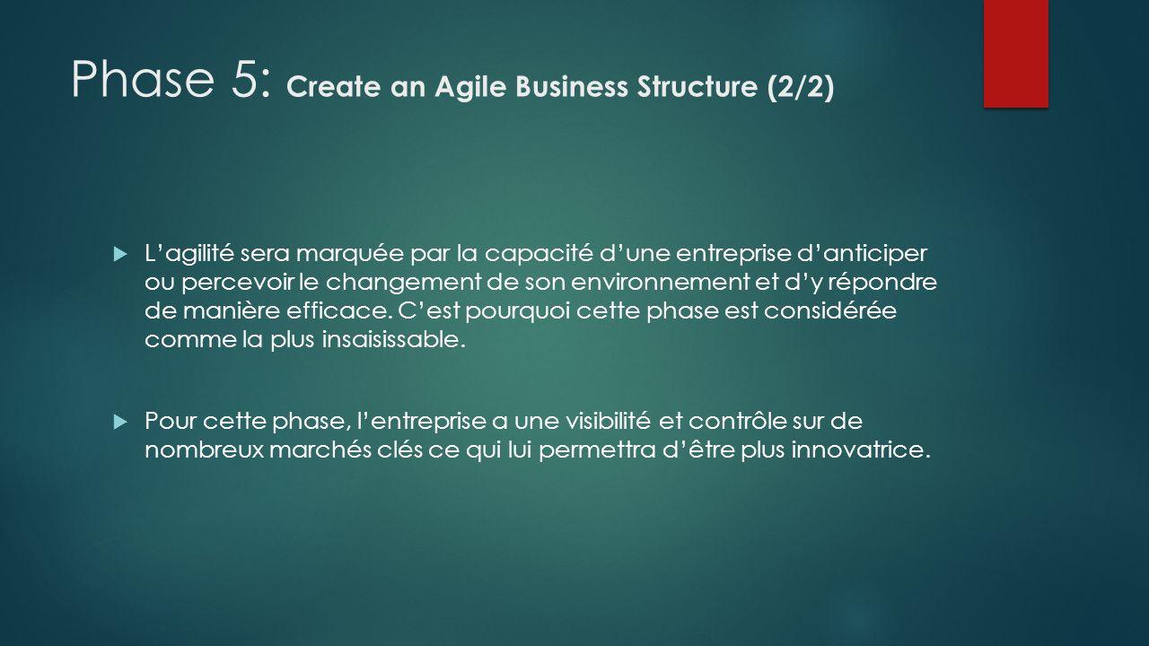 Phase 5: Create an Agile Business Structure (2/2) Lagilité sera marquée par la capacité dune entreprise danticiper ou percevoir le changement de son e