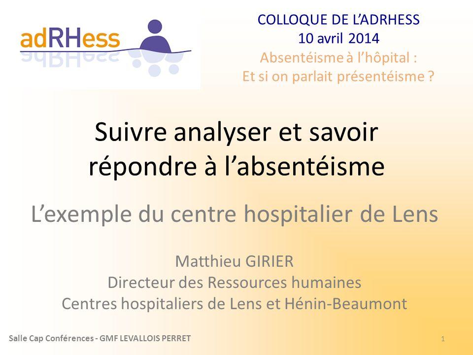 Salle Cap Conférences - GMF LEVALLOIS PERRET COLLOQUE DE LADRHESS 10 avril 2014 Absentéisme à lhôpital : Et si on parlait présentéisme ? Suivre analys