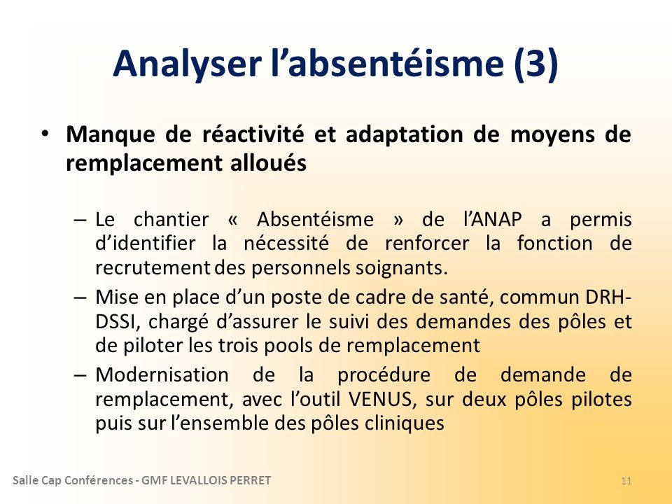 Salle Cap Conférences - GMF LEVALLOIS PERRET Analyser labsentéisme (3) Manque de réactivité et adaptation de moyens de remplacement alloués – Le chant