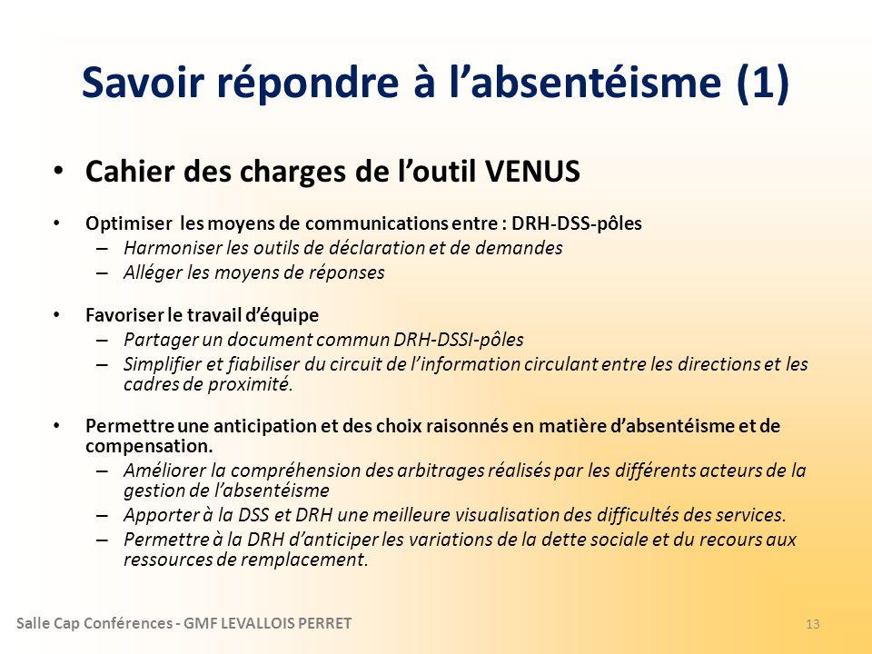 Salle Cap Conférences - GMF LEVALLOIS PERRET Savoir répondre à labsentéisme (1) Cahier des charges de loutil VENUS Optimiser les moyens de communicati