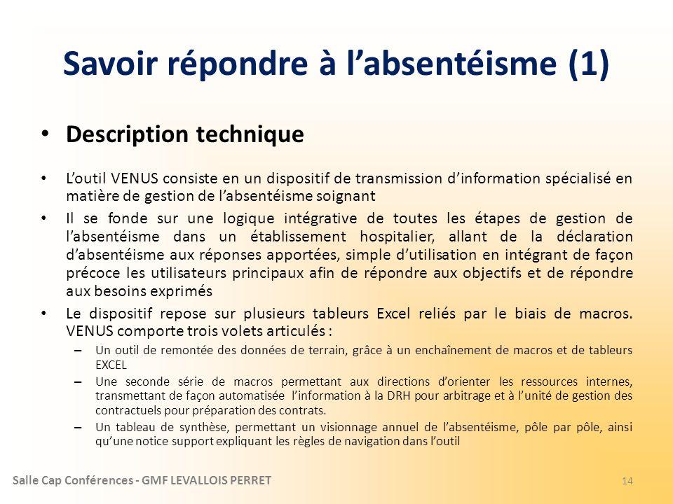 Salle Cap Conférences - GMF LEVALLOIS PERRET Savoir répondre à labsentéisme (1) Description technique Loutil VENUS consiste en un dispositif de transm