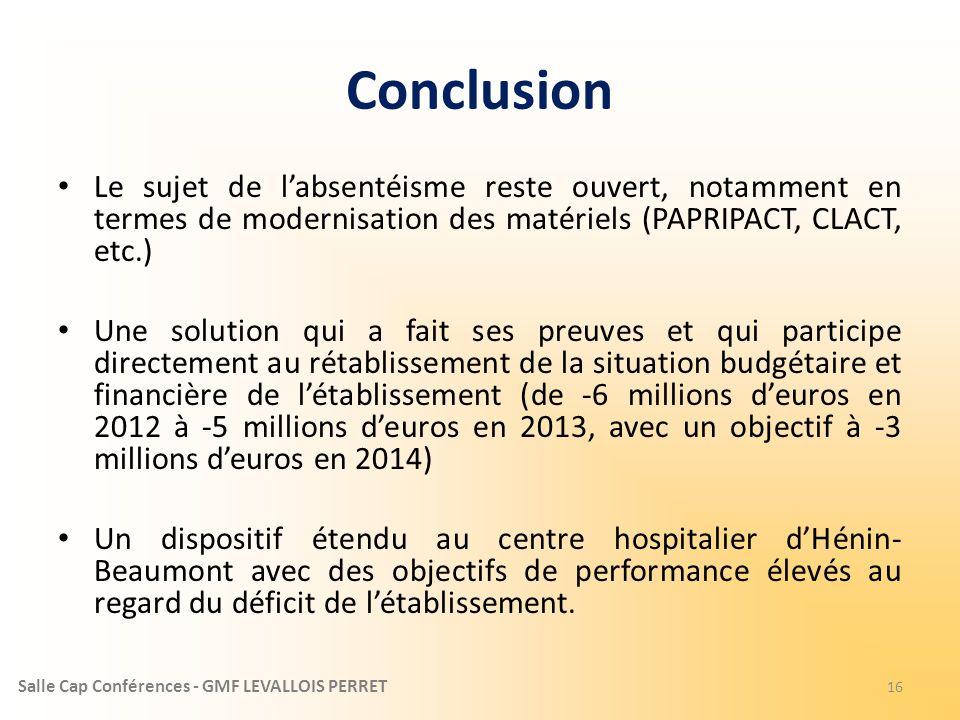Salle Cap Conférences - GMF LEVALLOIS PERRET Conclusion Le sujet de labsentéisme reste ouvert, notamment en termes de modernisation des matériels (PAP