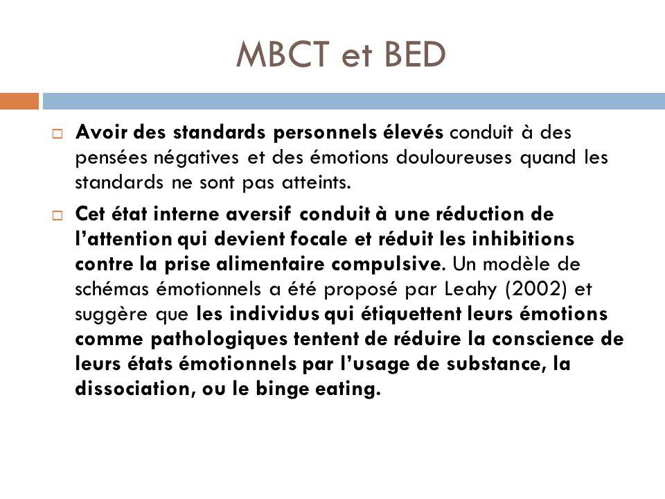 MBCT et BED Avoir des standards personnels élevés conduit à des pensées négatives et des émotions douloureuses quand les standards ne sont pas atteint