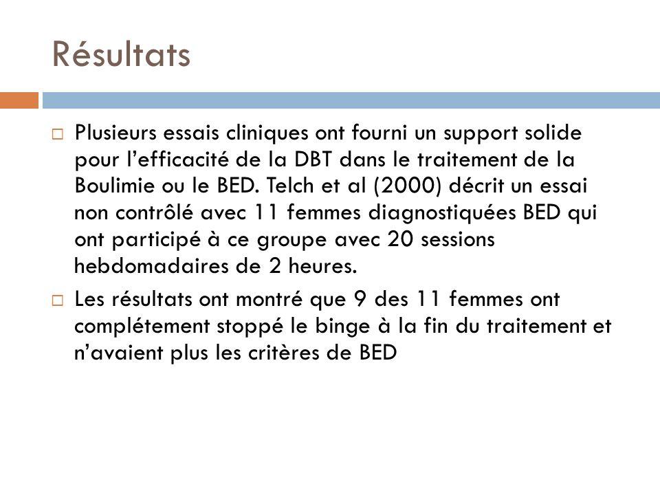 Résultats Plusieurs essais cliniques ont fourni un support solide pour lefficacité de la DBT dans le traitement de la Boulimie ou le BED. Telch et al
