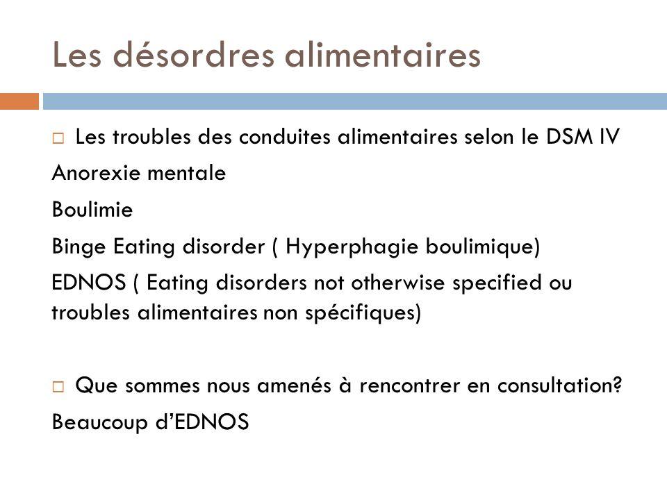 Les désordres alimentaires Les troubles des conduites alimentaires selon le DSM IV Anorexie mentale Boulimie Binge Eating disorder ( Hyperphagie bouli
