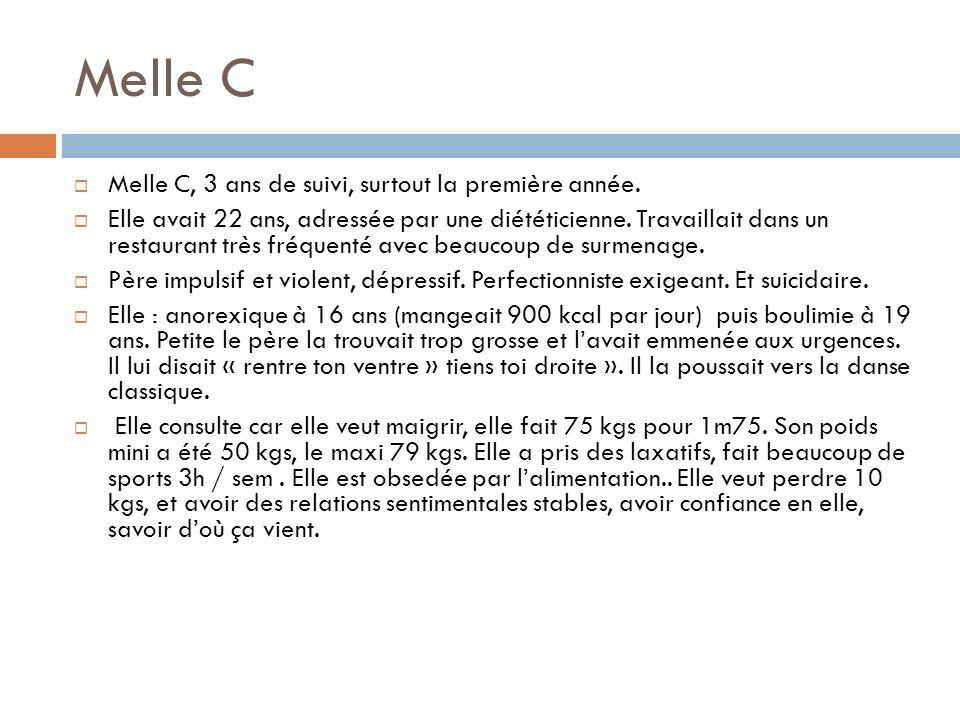 Melle C Melle C, 3 ans de suivi, surtout la première année. Elle avait 22 ans, adressée par une diététicienne. Travaillait dans un restaurant très fré