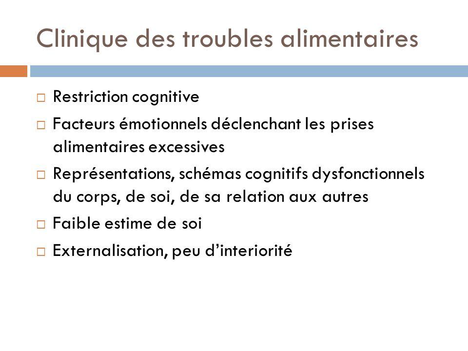 Clinique des troubles alimentaires Restriction cognitive Facteurs émotionnels déclenchant les prises alimentaires excessives Représentations, schémas