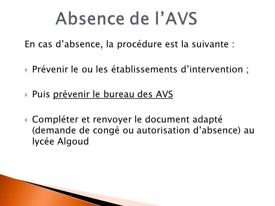 En cas dabsence, la procédure est la suivante : Prévenir le ou les établissements dintervention ; Puis prévenir le bureau des AVS Compléter et renvoye