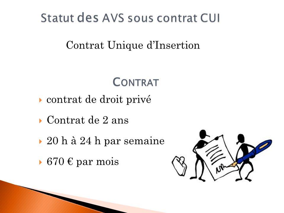 Contrat Unique dInsertion contrat de droit privé Contrat de 2 ans 20 h à 24 h par semaine 670 par mois C ONTRAT