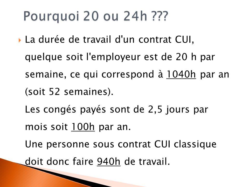 La durée de travail d'un contrat CUI, quelque soit l'employeur est de 20 h par semaine, ce qui correspond à 1040h par an (soit 52 semaines). Les congé