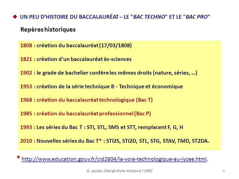 Repères historiques 1808 : création du baccalauréat (17/03/1808) 1821 : création d'un baccalauréat ès-sciences 1902 : le grade de bachelier confère le