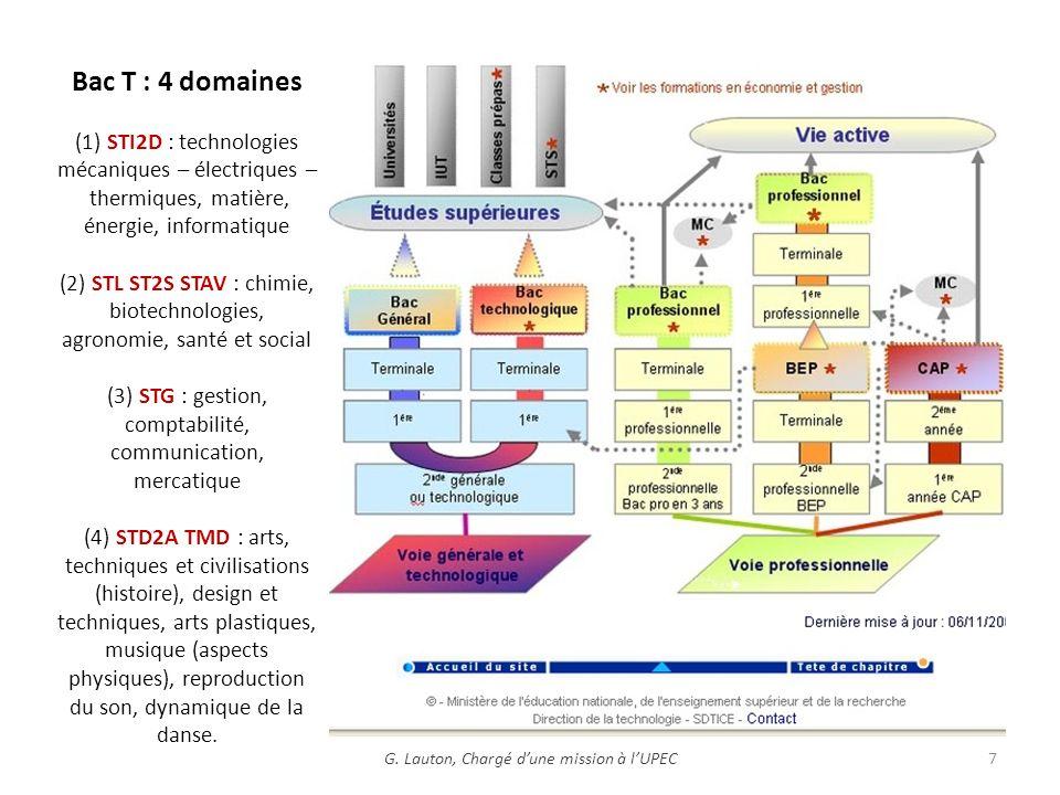 Bac T : 4 domaines (1) STI2D : technologies mécaniques – électriques – thermiques, matière, énergie, informatique (2) STL ST2S STAV : chimie, biotechn