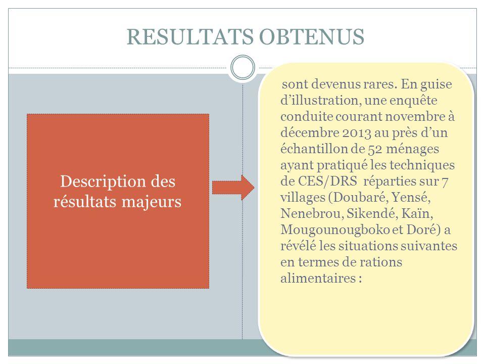 RESULTATS OBTENUS sont devenus rares. En guise dillustration, une enquête conduite courant novembre à décembre 2013 au près dun échantillon de 52 ména