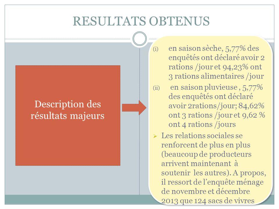 RESULTATS OBTENUS (i) en saison sèche, 5,77% des enquêtés ont déclaré avoir 2 rations /jour et 94,23% ont 3 rations alimentaires /jour (ii) en saison