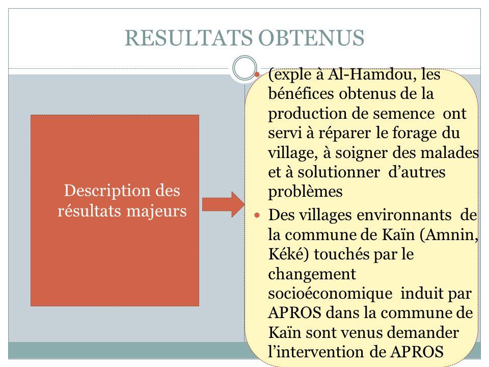 RESULTATS OBTENUS Description des résultats majeurs (exple à Al-Hamdou, les bénéfices obtenus de la production de semence ont servi à réparer le forag