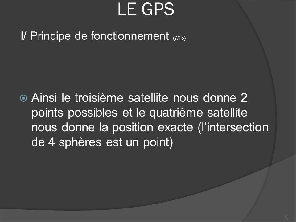 LE GPS Ainsi le troisième satellite nous donne 2 points possibles et le quatrième satellite nous donne la position exacte (lintersection de 4 sphères