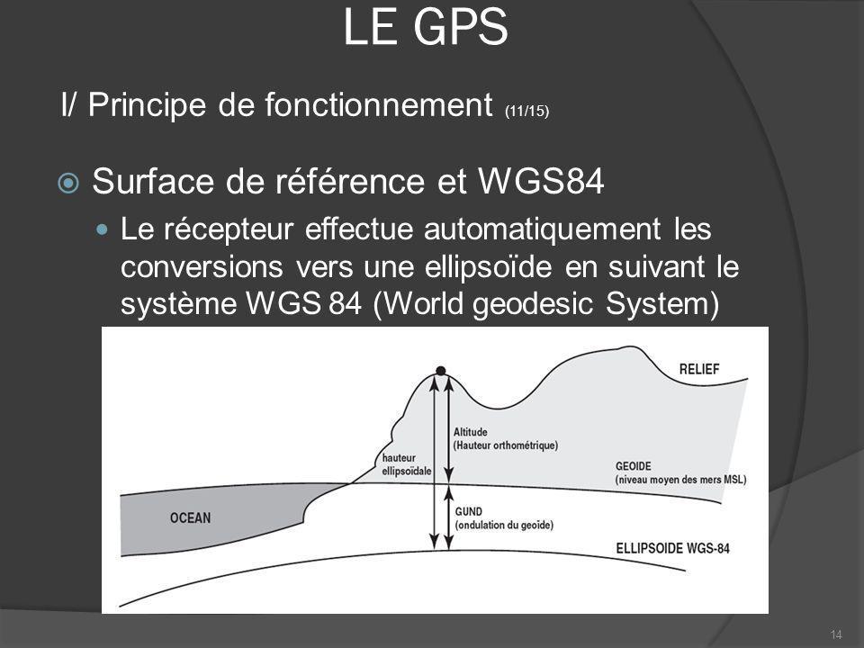 LE GPS Surface de référence et WGS84 Le récepteur effectue automatiquement les conversions vers une ellipsoïde en suivant le système WGS 84 (World geo