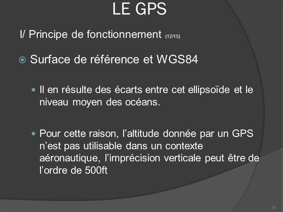 LE GPS Surface de référence et WGS84 Il en résulte des écarts entre cet ellipsoïde et le niveau moyen des océans. Pour cette raison, laltitude donnée