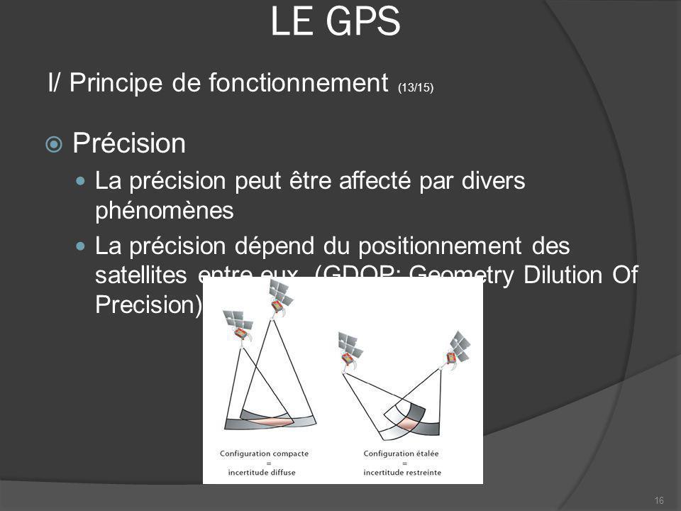 LE GPS Précision La précision peut être affecté par divers phénomènes La précision dépend du positionnement des satellites entre eux. (GDOP: Geometry