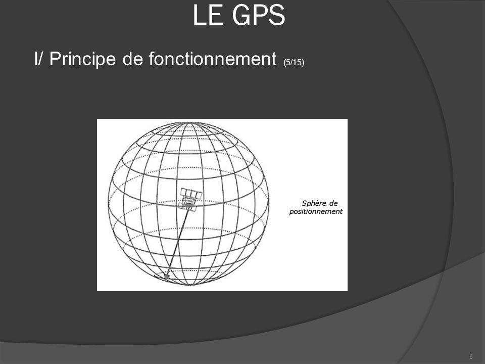LE GPS 8 I/ Principe de fonctionnement (5/15)