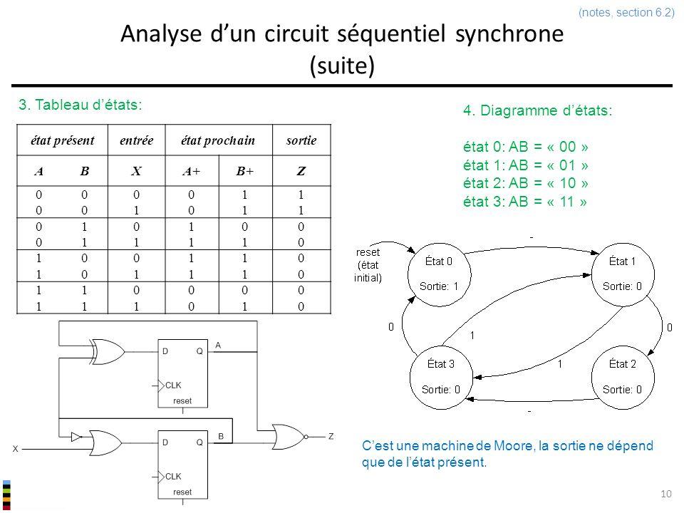 INF3500 : Conception et implémentation de systèmes numériques Analyse dun circuit séquentiel synchrone (suite) 10 (notes, section 6.2) 3. Tableau déta