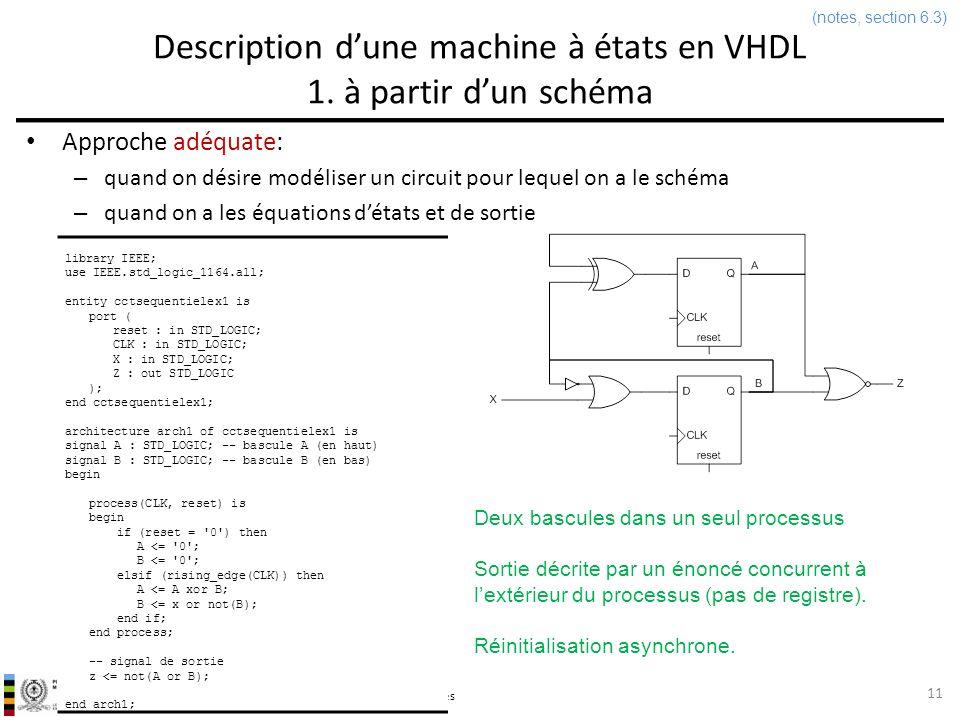 INF3500 : Conception et implémentation de systèmes numériques Description dune machine à états en VHDL 1. à partir dun schéma Approche adéquate: – qua