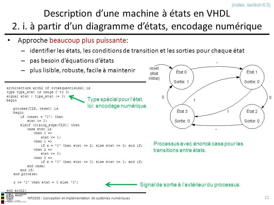 INF3500 : Conception et implémentation de systèmes numériques Description dune machine à états en VHDL 2. i. à partir dun diagramme détats, encodage n