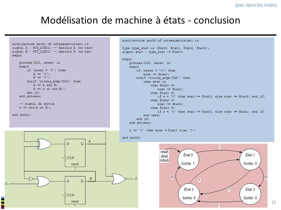 INF3500 : Conception et implémentation de systèmes numériques Modélisation de machine à états - conclusion 15 (pas dans les notes) architecture arch1