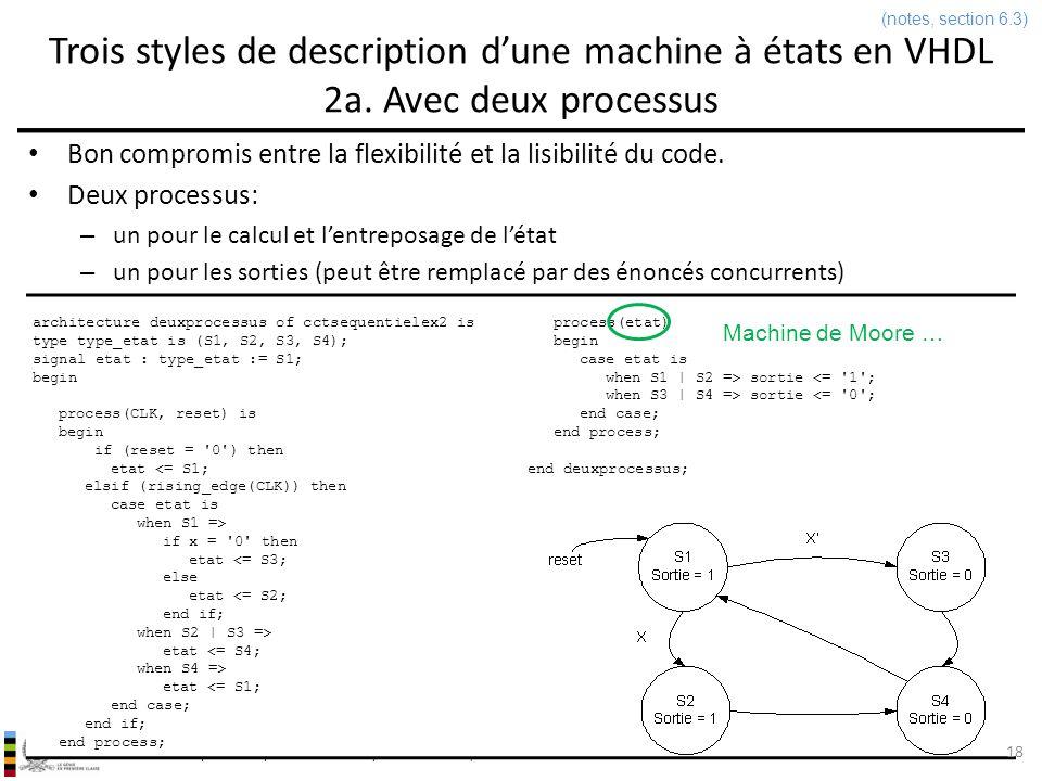 INF3500 : Conception et implémentation de systèmes numériques Trois styles de description dune machine à états en VHDL 2b.